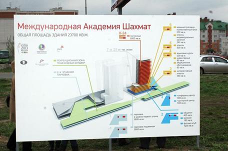 http://wpc2.narod.ru/01/kazan_academy_plan.jpg
