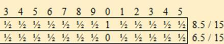 ИШФ: Ритуал Киппур-Каппарос в матчах на первенство мира Pca_bgn_2000_3_15