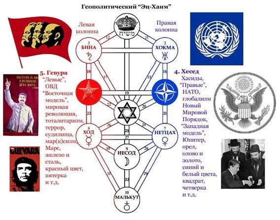 http://wpc2.narod.ru/01/tree-geopolitics.jpg