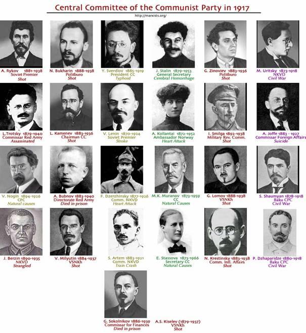 «Евреи» и «совки» Ceka_1917