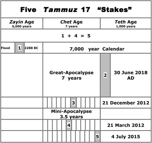 http://wpc2.narod.ru/02/stollorz_five_tammuz_17_stakes.jpg