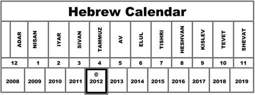 http://wpc2.narod.ru/02/stollorz_hebrew_calendar.jpg
